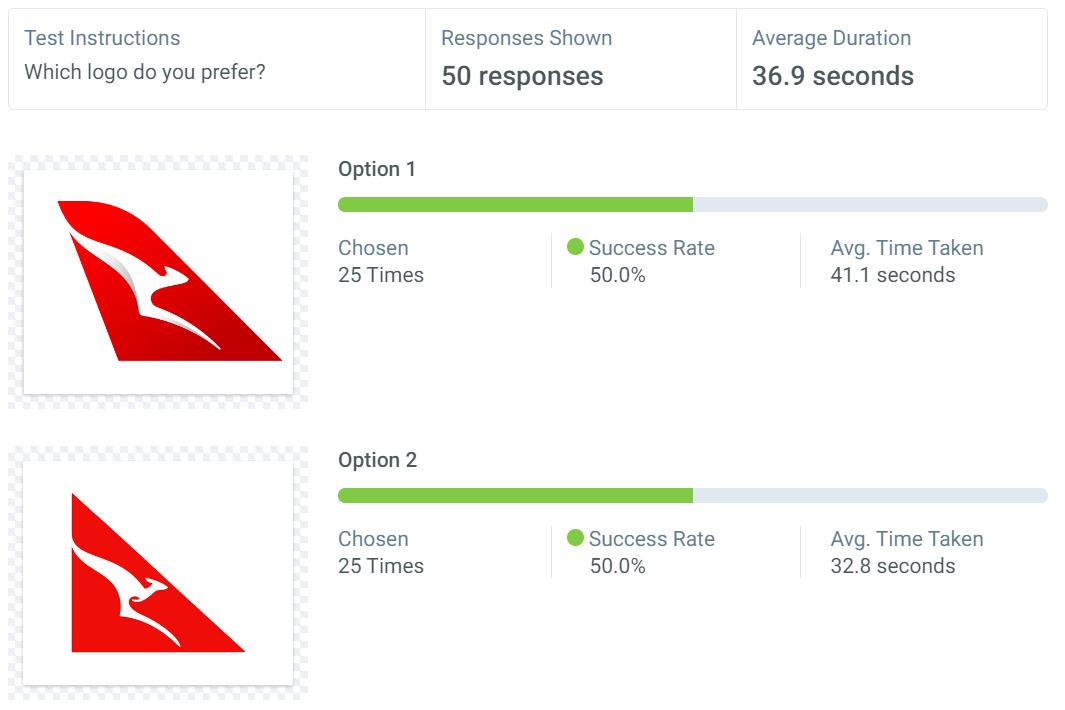 Qantas Logo Usability Testing Millenials